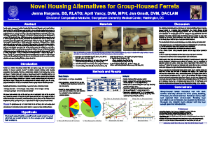 Novel Housing Alternatives for Group-Housed Ferrets